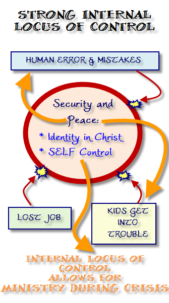 internal locus of control