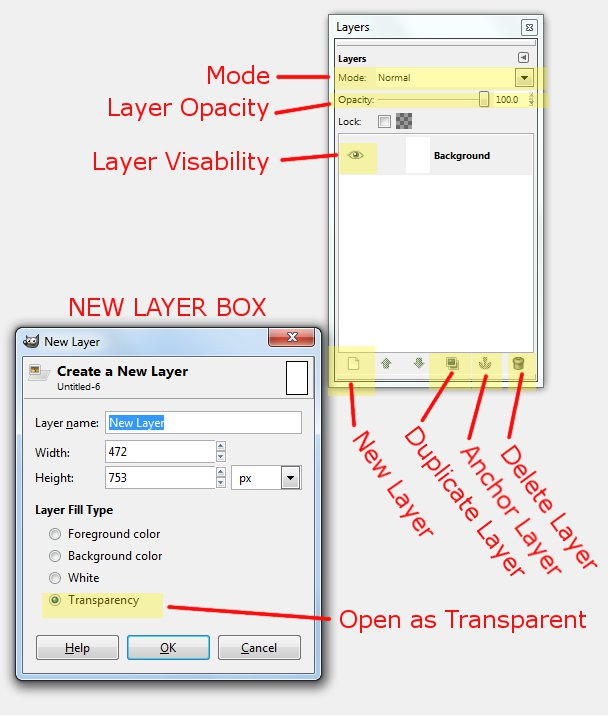 how to get layer box on gimp