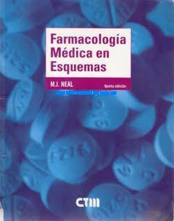 farmacologiaesquemas