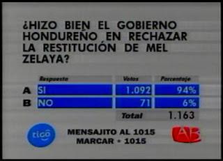 Honduran poll, 7/20/09