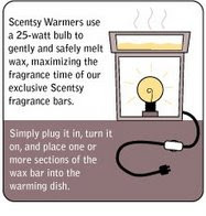 How Scentsy Works