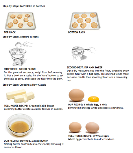 how to draw a chocolate chip cookie step by step