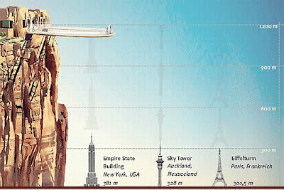 Desenho compara a altura da Skywalk do Grand Canyon com o o Empire State Building, a Sky Tower e a Torre Eiffel.