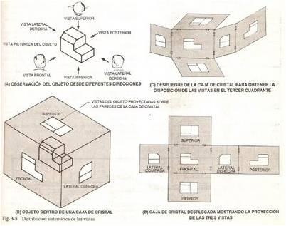 Dibujo Técnico IECASD: PROYECCIÓN ORTOGONAL