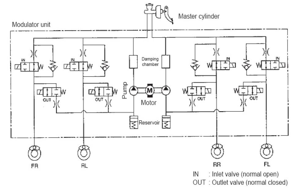 Autotronics Studies  Wiring Diagram Practice