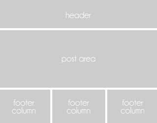 Three Column Footer Example