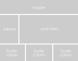 Three Column Footer Left Example