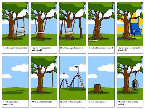 Software Development Comic
