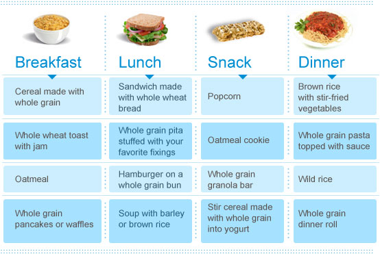 Healthy diet daily menu