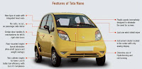 New Tata Nano Features