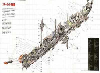Odinworld: anatomy of the ship