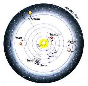 [Del+sistema+planetario+de+Copérnico..jpe]