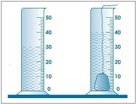 measure and compare volume of liquid. Black Bedroom Furniture Sets. Home Design Ideas