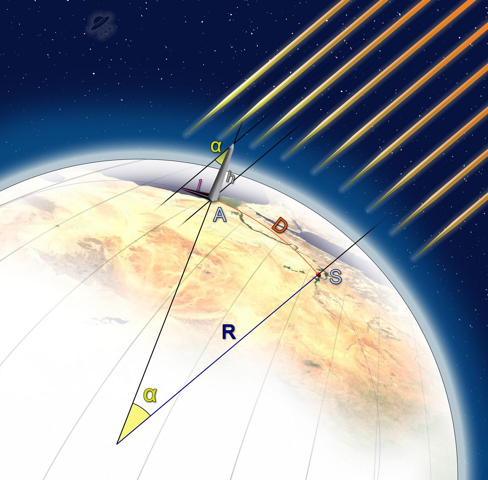 Pianeta scienza la terra dimensioni e coordinate geografiche for Calcolo superficie