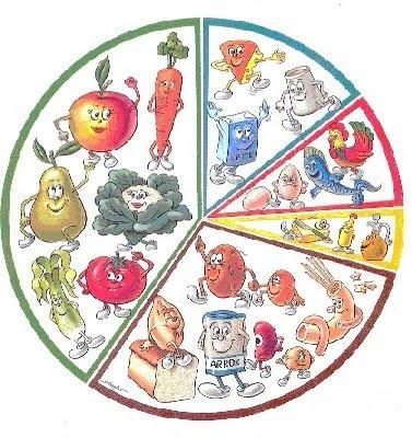 faça uma alimentação saudável