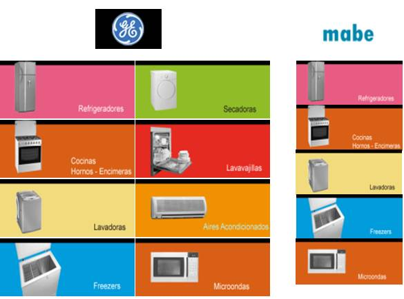 linea producto general electric: