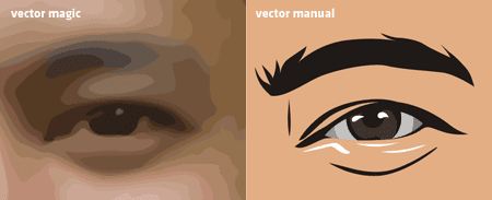 vector magic VS vector manual