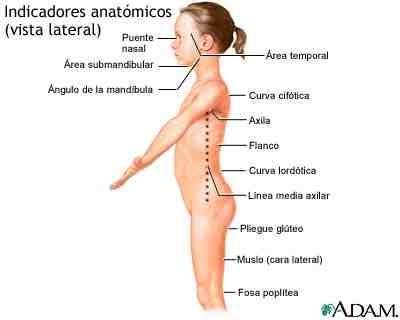 Osteopatiya y la osteocondrosis