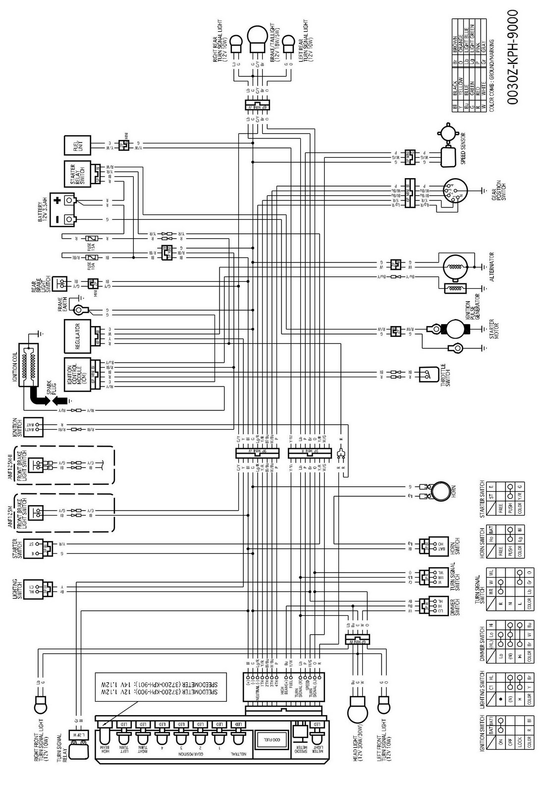 yamaha grizzly 700 fi wiring diagram