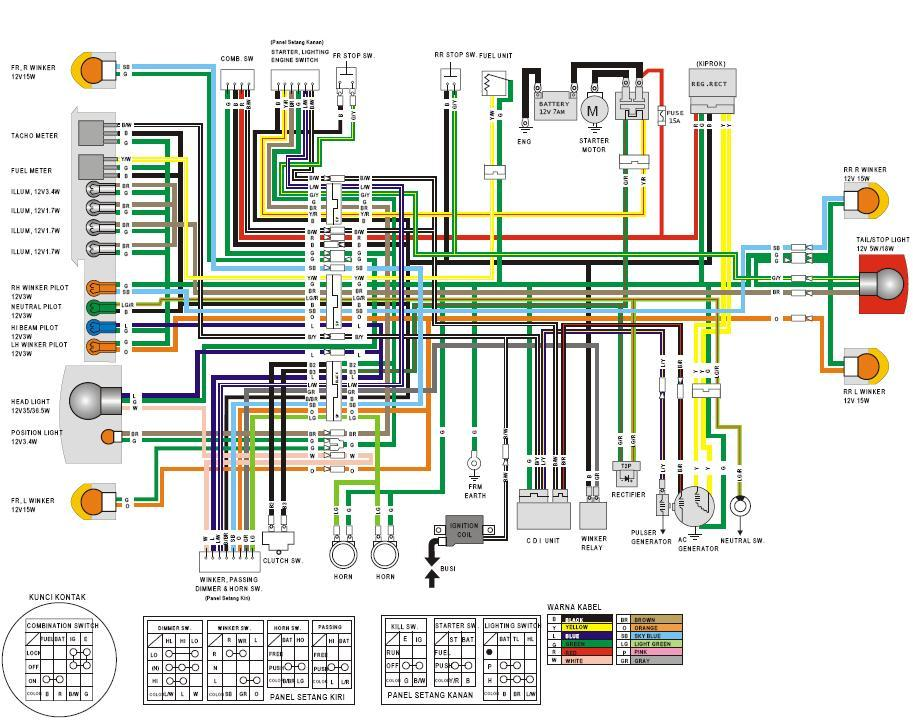diagram kelistrikan tiger revo yamaha r15 wiring diagram yamaha wiring diagrams for diy car repairs 2004 Yamaha R6 Wiring-Diagram at edmiracle.co