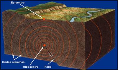 Terremotos y Tsunamis Geo_09