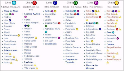 Subtes de Buenos Aires Subte_d63afcc25e