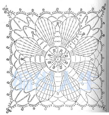 Delicados posavasos tejidos a crochet