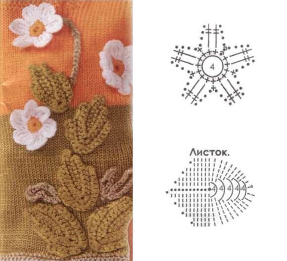 Patrones a crochet para imprimir