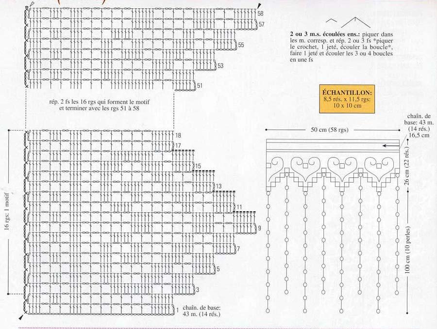 Cortinas De Baño Tejidas Al Crochet:Patrones De Cortinas En Crochet