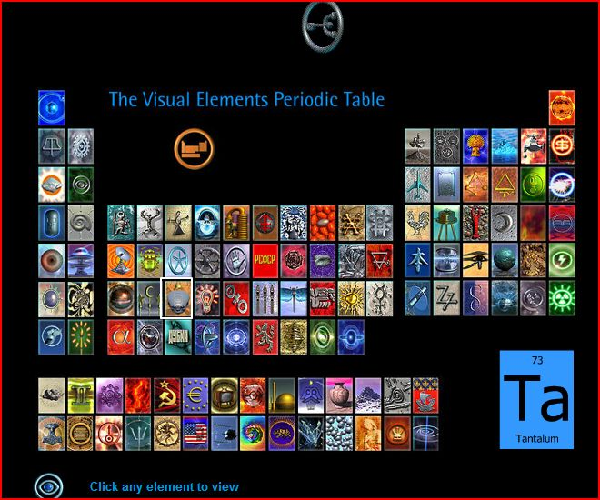 The Visual Elements : Tech with tia great websites for periodic tables