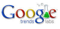 Google Trends for Website - competitive intelligence for free