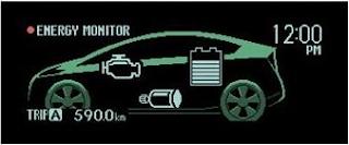 Toyota Prius energy monitor