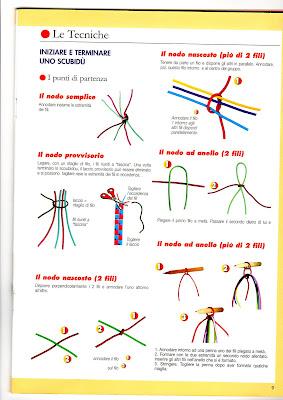 gli hobby di daniela: tutorial scubidù: come rivestire una penna