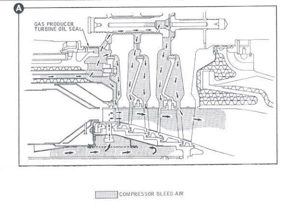 turbine cooling air cooled nozzle engine diagram for reference