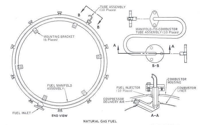 Solar Turbine  Fuel Manifold And Injectors