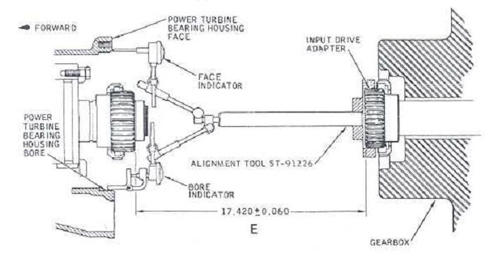 solar turbine  cold alignment  engine to gearbox