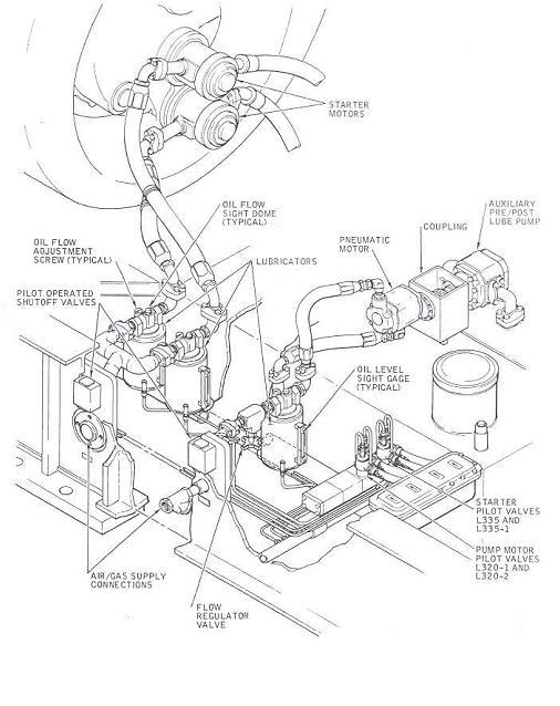 solar turbine  pneumatic starter and auxiliary motor