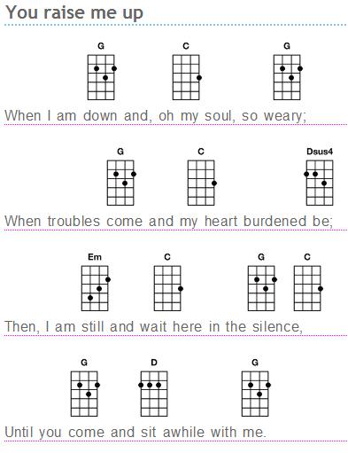 Ukulele : ukulele tabs you raise me up Ukulele Tabs You or Ukulele Tabs You Raiseu201a Ukulele Tabs ...