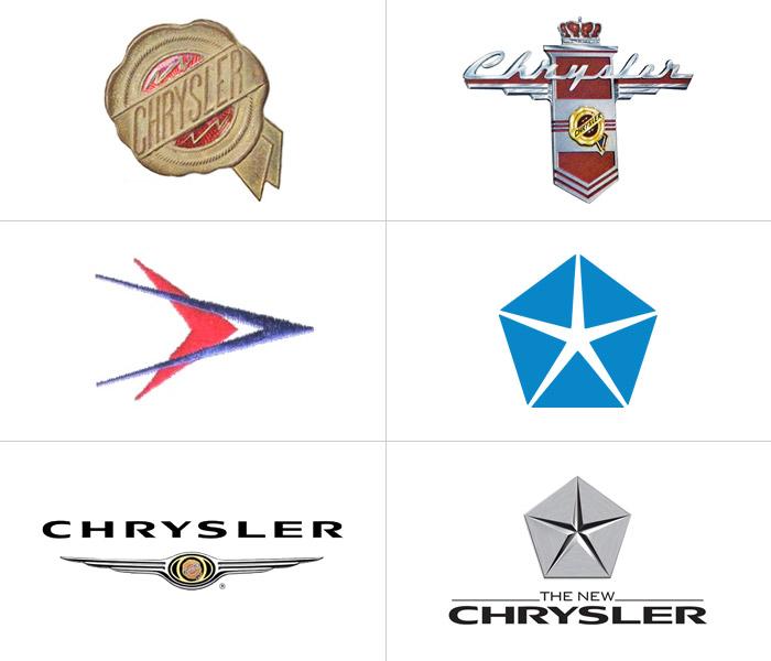 Chrysler Logo Png. Then-Chrysler head Lynn