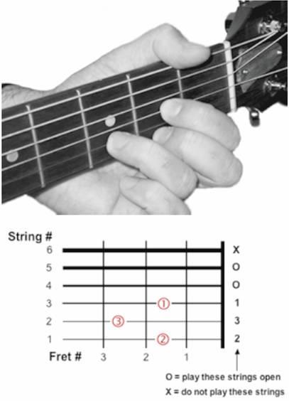chord ini kadang muncul juga di lagu lagu