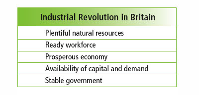 why britain industrialized first Why did britain undergo an industrial revolution earlier than france and germany.