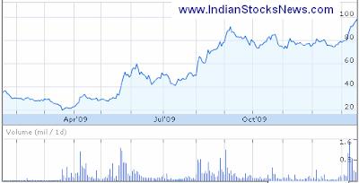 Kirloskar Electric - Mid Cap Stock Analysis