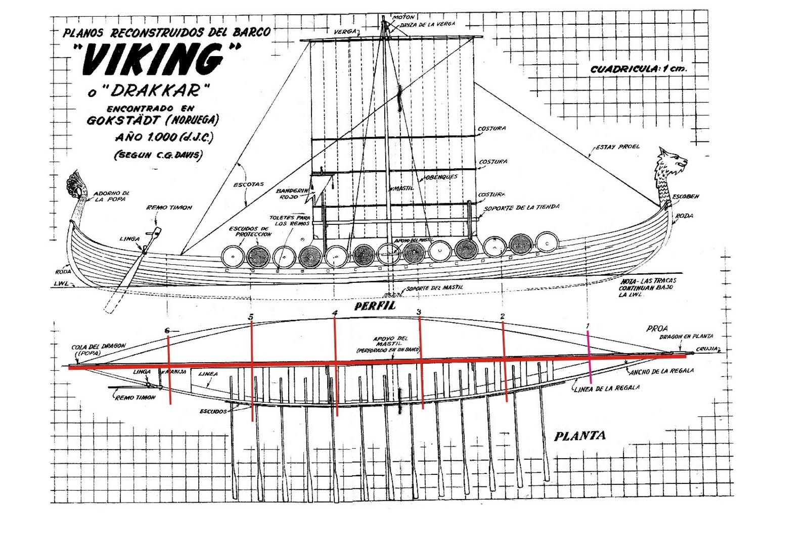 modelismo naval y a u00e9reo