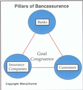 scenario and challenges of retail banking in india finance essay E-commerce in india nishith desai associates  structured finance & securitization,  retail sector since it provides a dramatic change from.