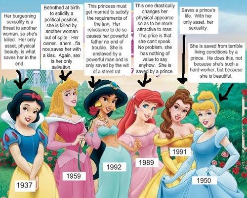 Les aventures d'Euterpe: La princesse comme modèle de la féminité