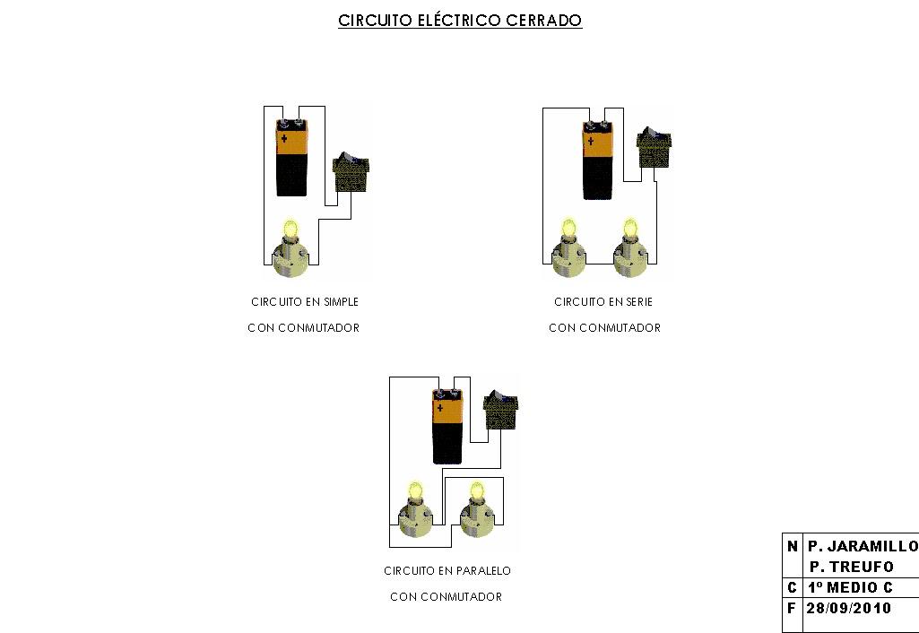 Circuito Cerrado : Lamparas º c circuito eléctrico cerrado
