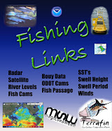 Fishing Links