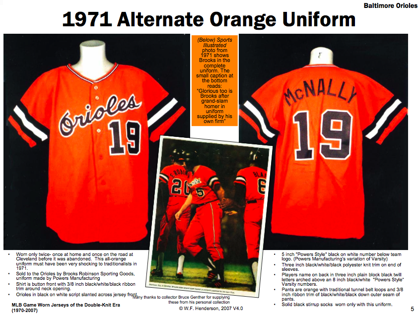 1971+Orioles+Orange+Jerseys.png