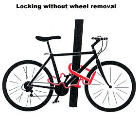 thurston county bicycle commuter challenge how to lock your bike. Black Bedroom Furniture Sets. Home Design Ideas