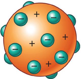 estructura materia fisica: